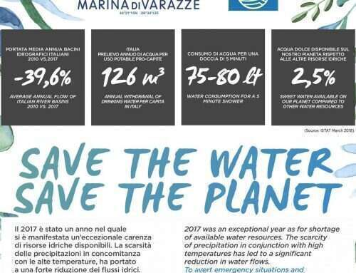 Save the water…Save the planet